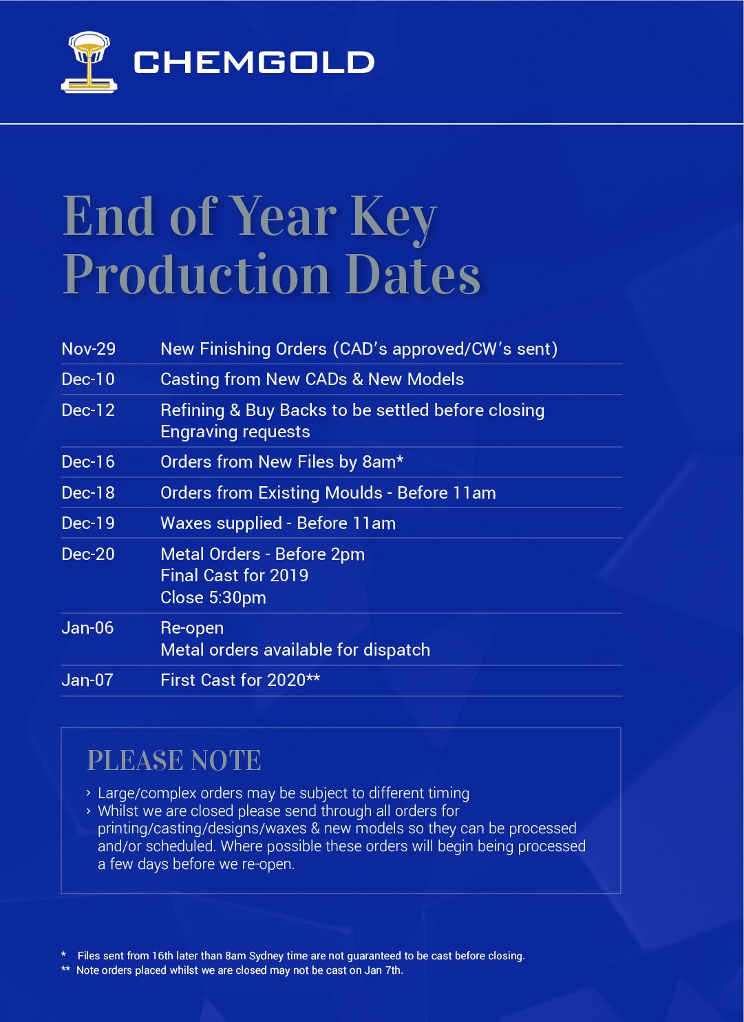 End of Year Key Production Dates
